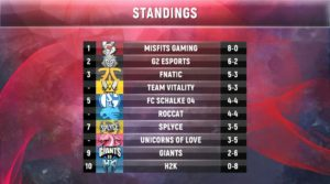 EULCS standings going into week 5