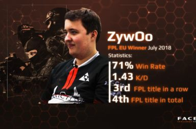 CS:GO ZywOo Beats S1mple Stats in FPL - The Next Big CS:GO Star?