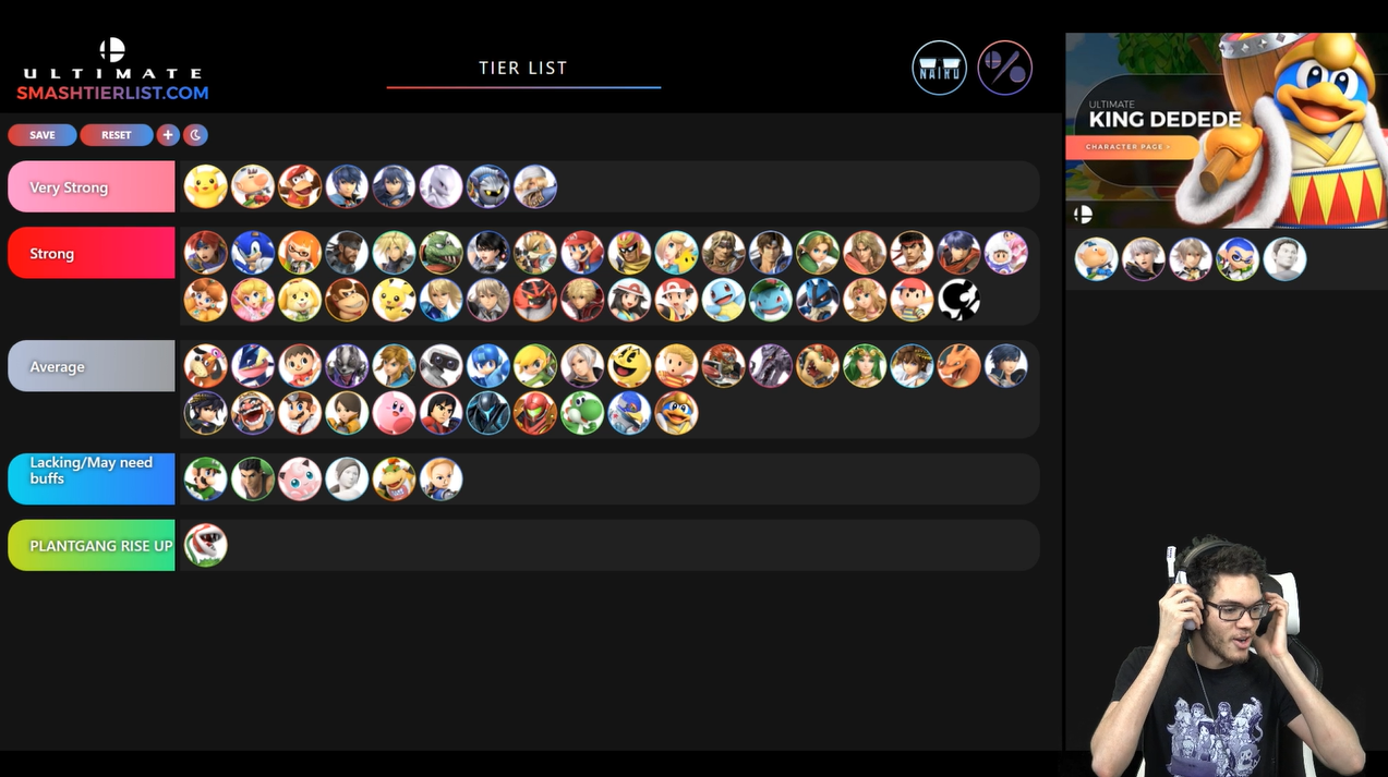 Super Smash Bros Ultimate Tier List Maker by Nairo - Elecspo