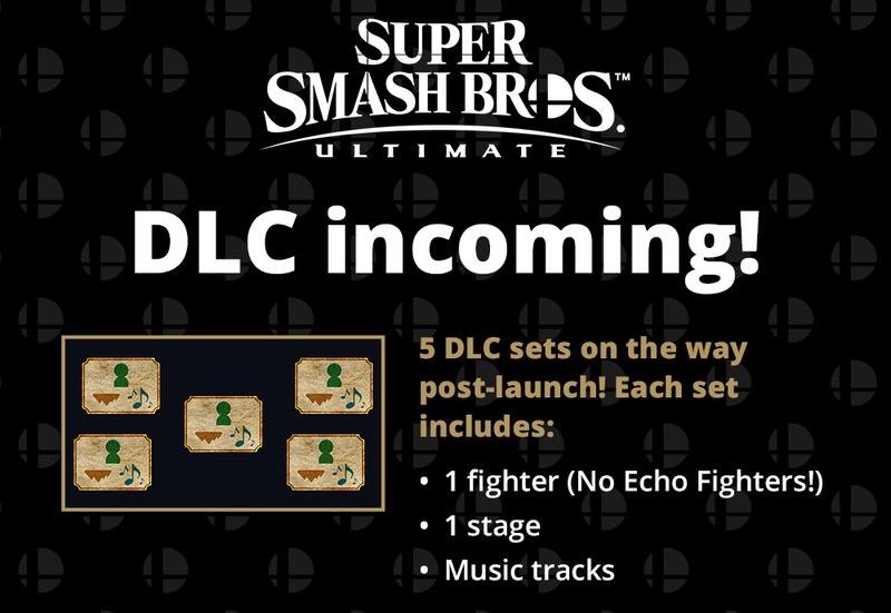 When is Smash Bros Ultimate DLC Coming Out? - Elecspo