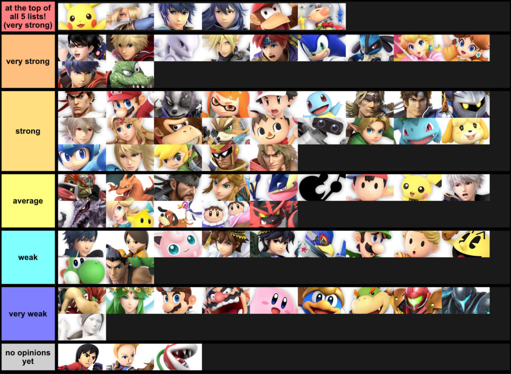 Reddit Smash Bros Ultimate Tier List