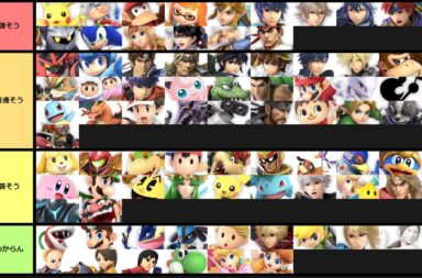 New Smash Bros Ultimate Tier List - Abadango and Mew2King