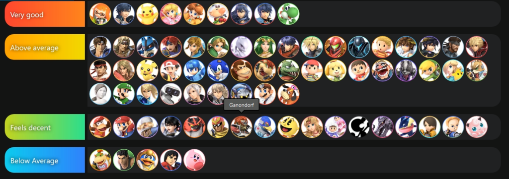 Smash Ultimate Tier List 2018 by ZeRo