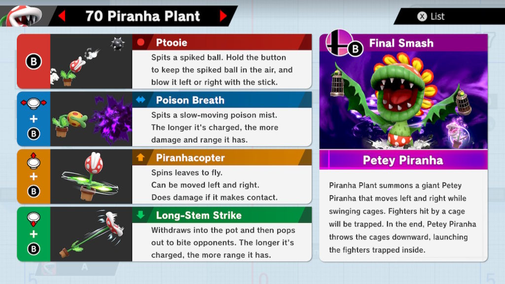 Piranha Plant Special Moves