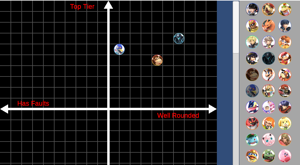 Super Smash Bros Ultimate Tier Grid Maker from Reddit - Elecspo