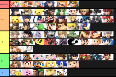 MkLeo Releases His 2019 Smash Ultimate Tier List