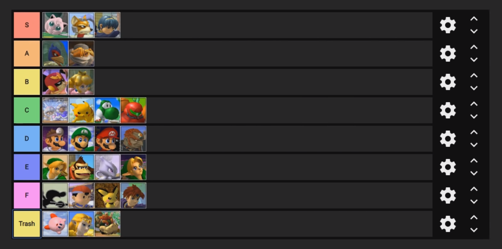 Super Smash Bros Melee Tier List 2019 by Armada