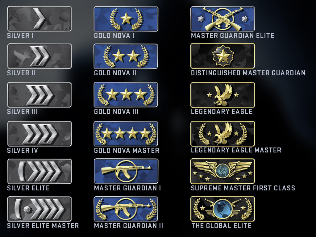 Cs Go Ranks Guide All Cs Go Ranks And How To Get Global Elite